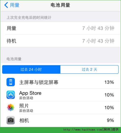 苹果iPhone6/plus怎么才能省电?iphone6电池省电图文教程[多图]图片6