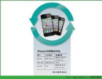 苹果以旧换新政策详解 苹果回收计划换新机价格查询图片1