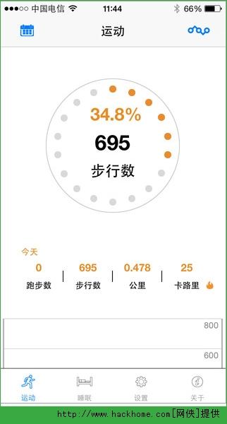 敏狐智能手环官网ios手机版app(Fastfox)图1: