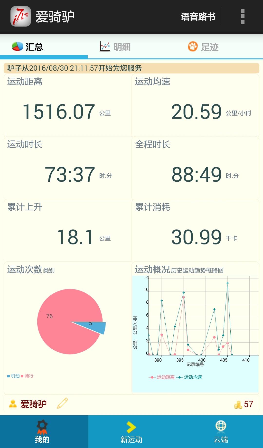 爱骑驴骑车导航软件下载app手机版图1: