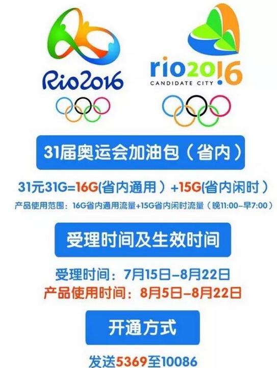 奥运流量包10元6g可以上网?奥运流量包只能看奥运?[图]