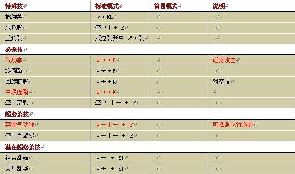 拳皇wing2.0下载_拳皇wing2.0手机版出招表大全 全人物出招表[多图] 完整页-高手 ...