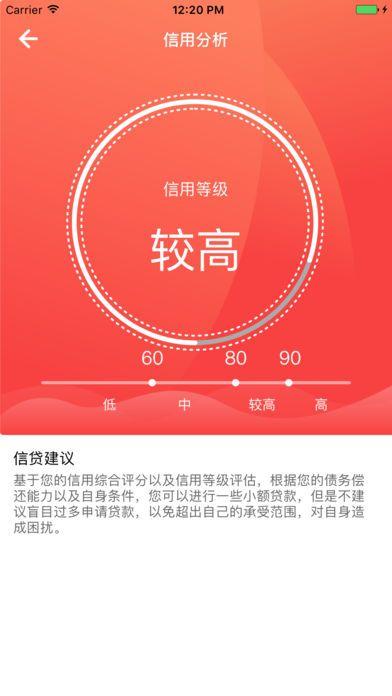 飞猪时代贷款app安卓版手机软件下载安装图3: