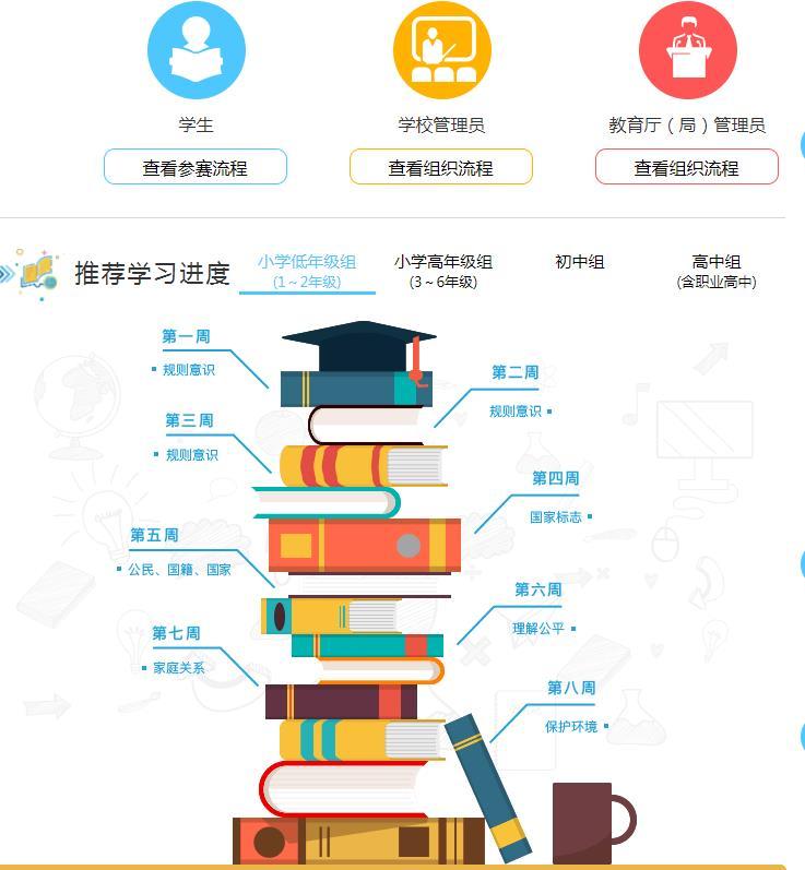 第二届全国青少年学生法治知识网络大赛学生参赛流程[图]