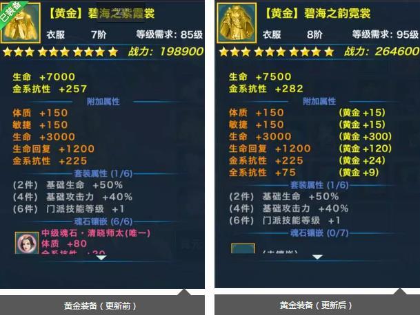 新剑侠情缘手游11月30日更新公告 新增黄金装备金色属性[图]