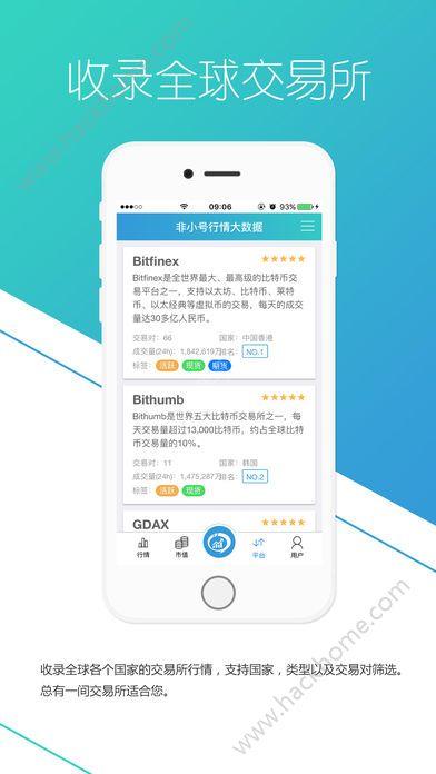 非小号专注数字货币app下载官方手机版图1: