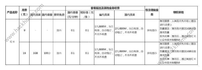 �W易�t卡在��k理�接官方申�入口�D1: