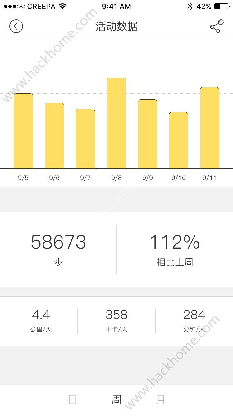 魔样运动app官方版下载软件图5: