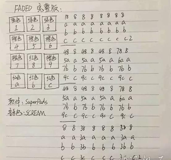 super pads faded谱子分享  faded按键数字图文教程[图]