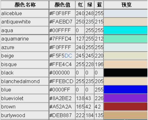 神无月彩色名字怎么弄 彩色名字设置方法介绍[多图]