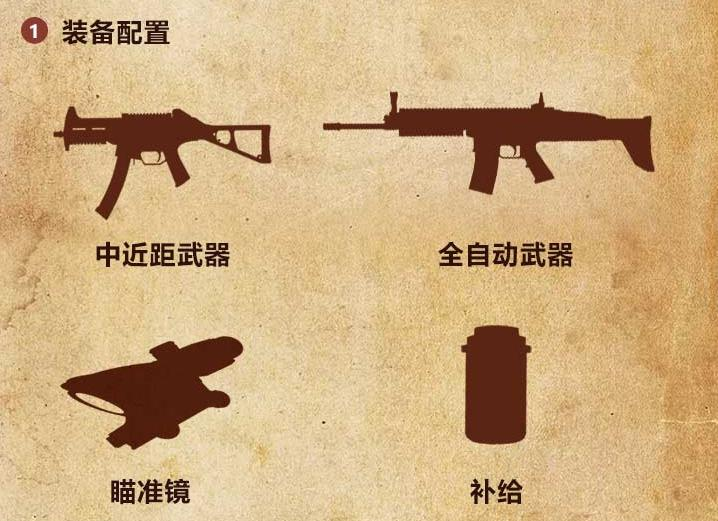 PUBG Mobile射击技巧 射击方式详解[多图]