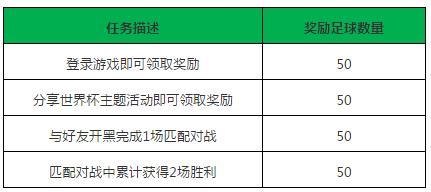 小米超神世界杯活动大全 6月12日-7月17日活动奖励一览[多图]图片1