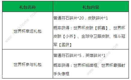 小米超神世界杯活动大全 6月12日-7月17日活动奖励一览[多图]图片3