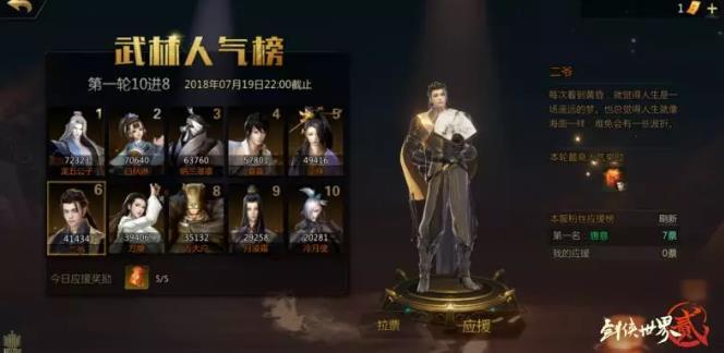 剑侠世界2手游7月12日更新公告 武林人气榜来袭[多图]