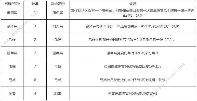 三国杀自走棋高级场最强阵容推荐 高级场规则及阵容攻略[视频][多图]图片3