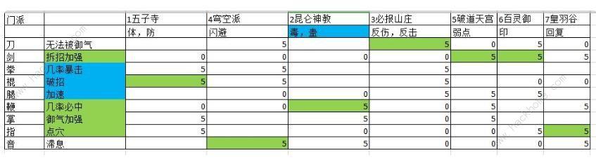 动物江湖锲子英雄传攻略大全 新手少走弯路技巧总汇[视频][多图]图片1