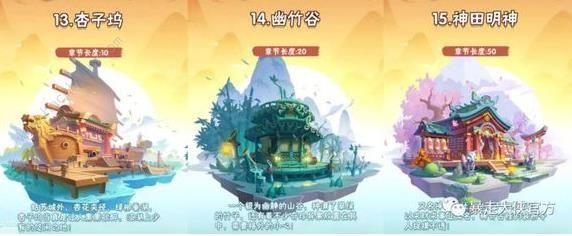 暴走大侠12月4日更新公告 新增第13-15章主线地图[视频][多图]图片3