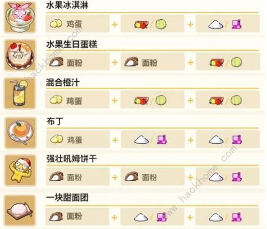 崩坏3琪亚娜的料理食谱配方大全 琪亚娜厨房料理菜谱一览[视频][多图]图片4
