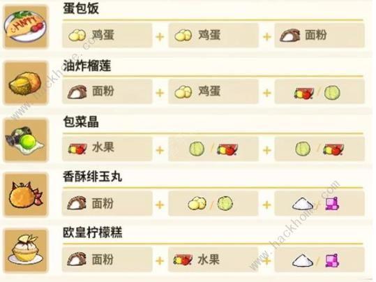 崩坏3琪亚娜的料理食谱配方大全 琪亚娜厨房料理菜谱一览[视频][多图]图片3