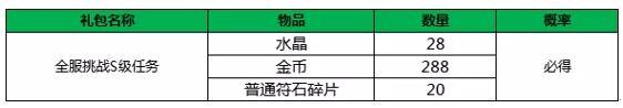 小米超神5月14日更新公告 甄姬浮香魅影皮肤上线、部分英雄调整[视频][多图]图片5