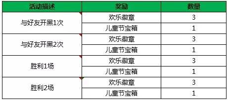 小米超神5月28日更新公告 一周系列福利活动上线[多图]