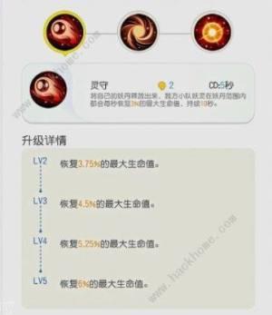 一起来捉妖小寿星阵容怎么搭配 小寿星阵容搭配攻略图片3