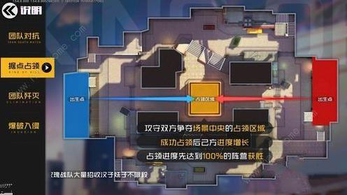 王牌战士新手攻略 新手必备技巧详解[视频][多图]图片3