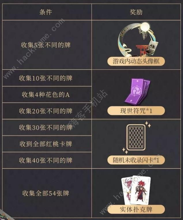 网易阴阳师式神扑克牌兑换码