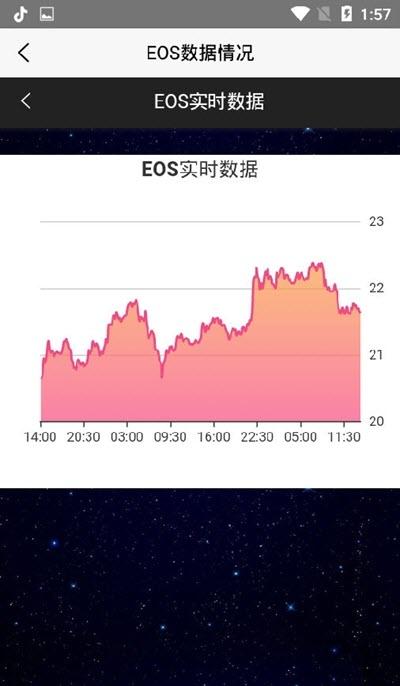 EOS交易所下载安装app官网版图2: