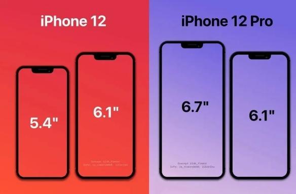 iphone12 pro怎么测身高 iphone12 pro测身高教程、测身高准不准?[多图]