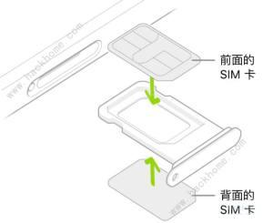 iphone12怎么插两张卡 怎么插第二张卡图片2