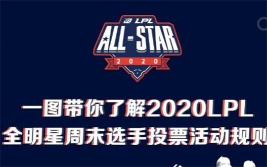 2020LPL全明星周末选手投票活动入口官方最新版下载图1: