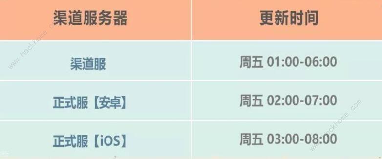 最強蝸牛11月27日更新公告 天竺地圖華夏神域上線[多圖]圖片1