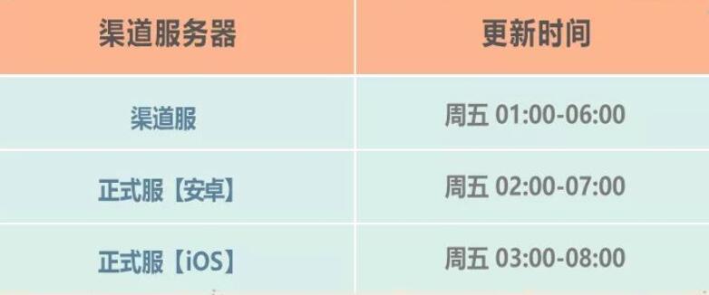 最强蜗牛11月27日更新公告 天竺地图华夏神域上线[多图]