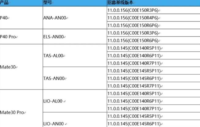 华为鸿蒙系统2.0支持机型大全:哪些机型能够下载鸿蒙2.0[多图]