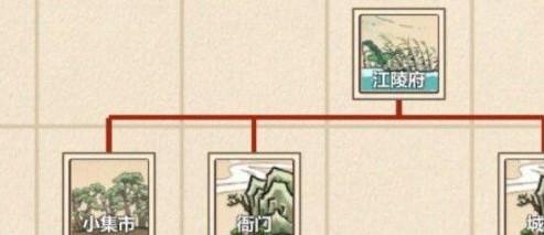 模拟江湖地皮在哪买 地皮购买位置详解[多图]
