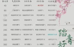 暴走英雄坛3月26日踏青活动大全 春季奇货奖励一览图片1