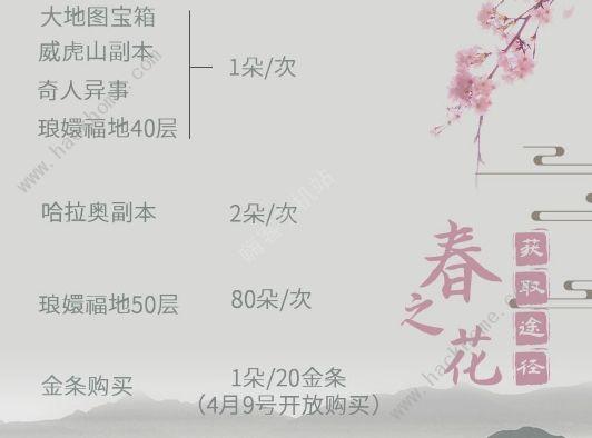 暴走英雄坛3月26日踏青活动大全 春季奇货奖励一览[视频][多图]图片2