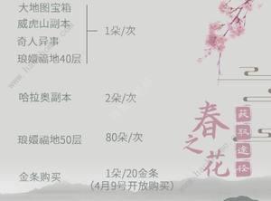 暴走英雄坛3月26日踏青活动大全 春季奇货奖励一览图片2