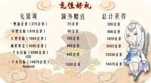 暴走英雄坛3月26日踏青活动大全 春季奇货奖励一览图片3