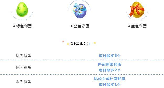 QQ飞车手游复活节活动大全2020 复活节彩蛋奖励一览[多图]