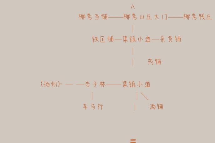 江湖故人新手打铁技巧 厨房炒菜设置流程详解[多图]