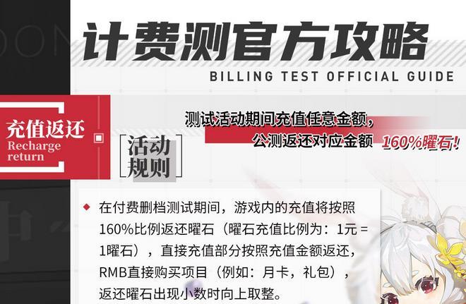 人形觉醒4月10日计费删档测试开启 公测返利计划一览[多图]
