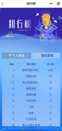 2020年江西防灾减灾知识网络竞赛活动官网登陆入口图1: