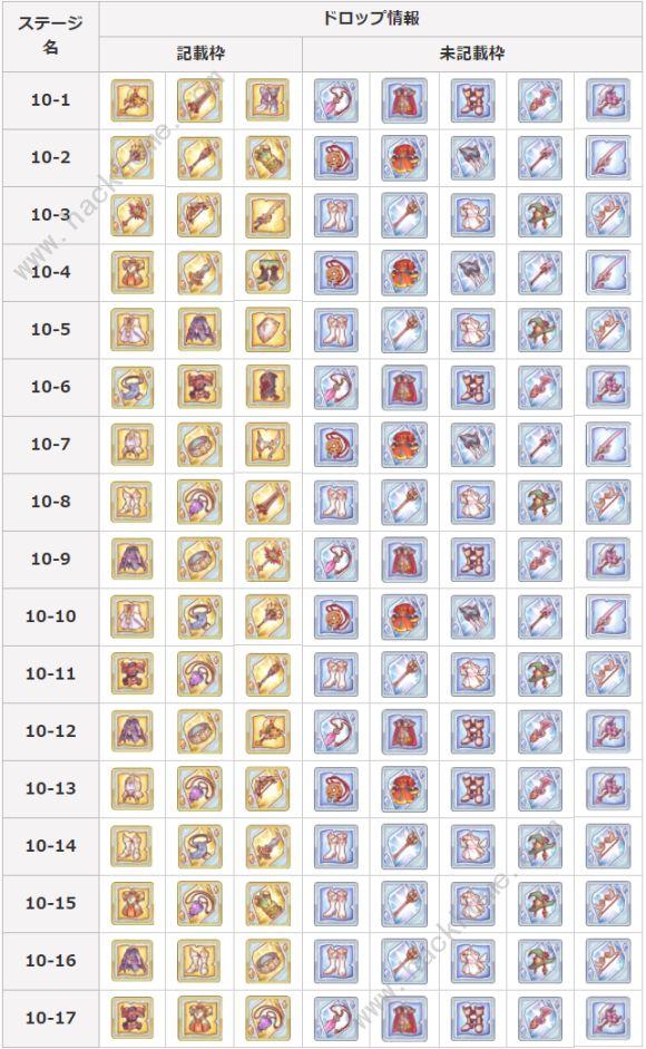 公主连结第十章关卡掉落图 第十章资源一览[多图]图片1