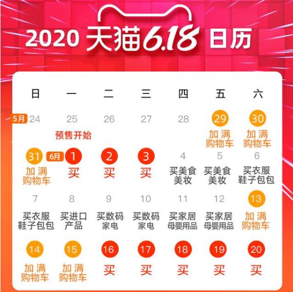 2020天猫淘宝618红包下载app认证自助领38彩金领 618超级红包口令领取方式[多图]