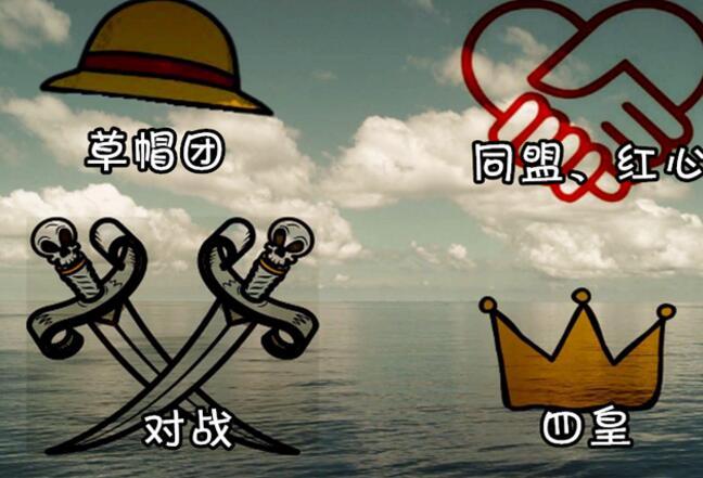 航海王燃烧意志6月新限定是谁 新限定角色详解[多图]