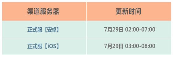 最强蜗牛7月29日更新公告 新增米国特性玩法[多图]