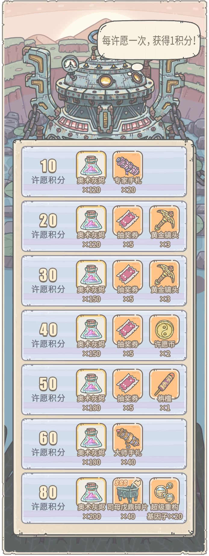 最强蜗牛7月31日更新公告 大祈愿之阵活动开启[多图]