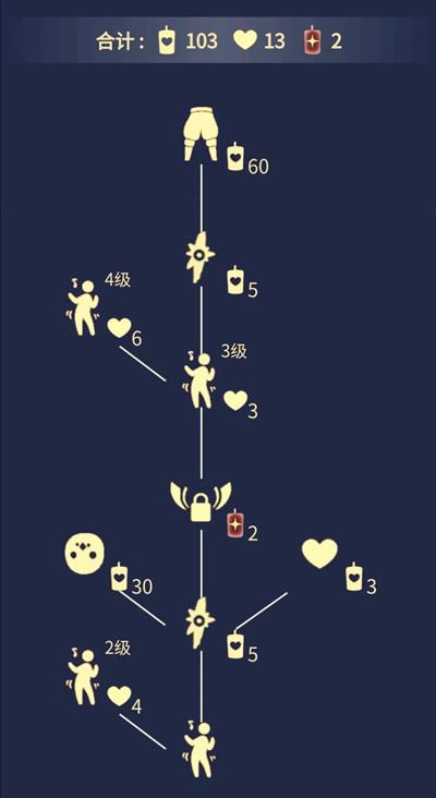 光遇白棉裤复刻兑换图 2月11日白棉裤复刻奖励汇总[多图]图片2